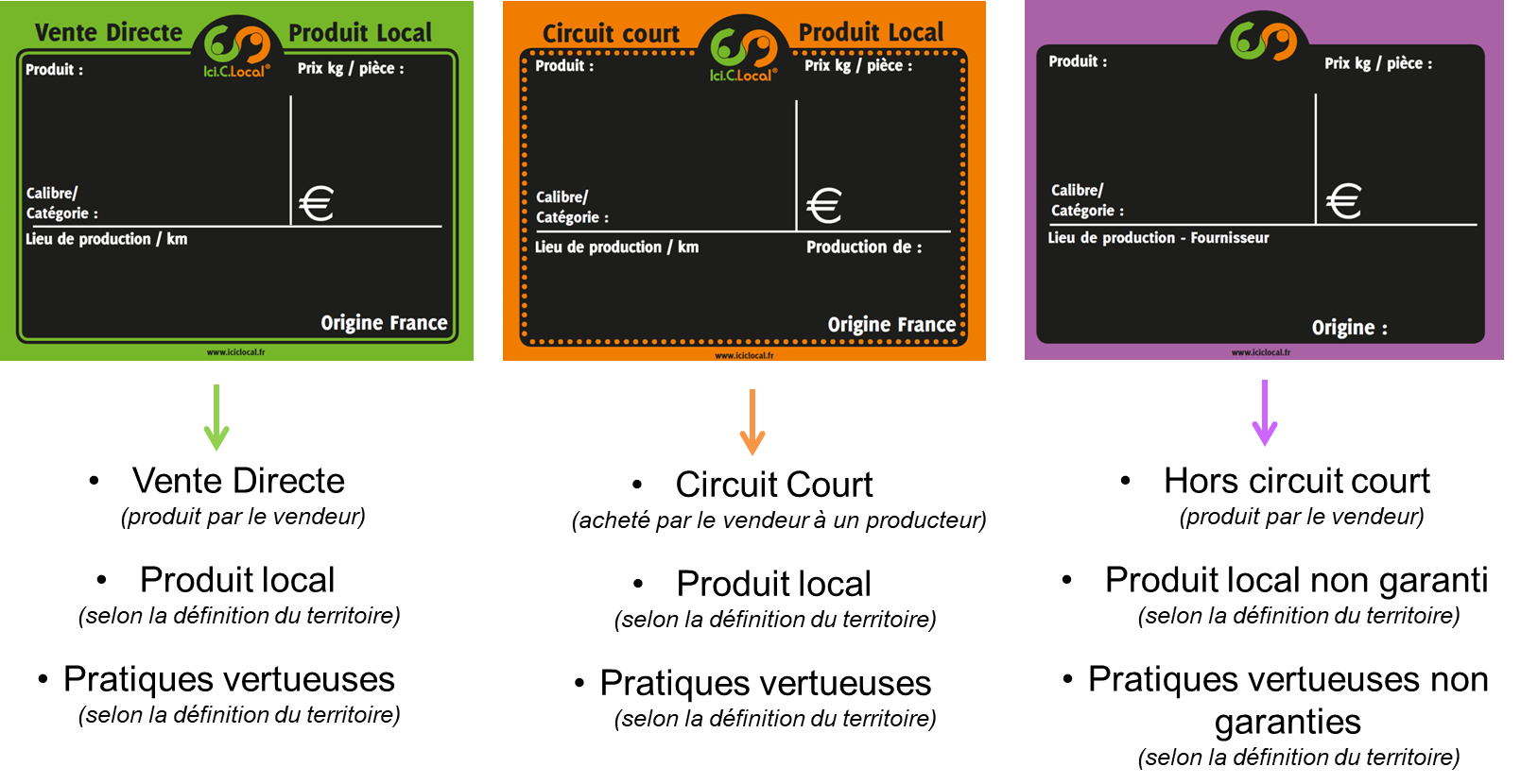 étiquettes_site